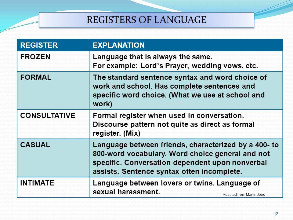 Registers of Language REGISTERS OF LANGUAGE REGISTER EXPLANATION