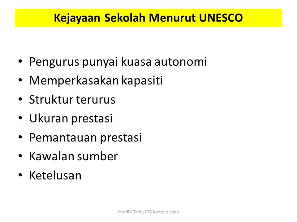 Kejayaan Sekolah Menurut UNESCO