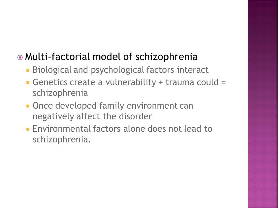 Multi-factorial model of schizophrenia
