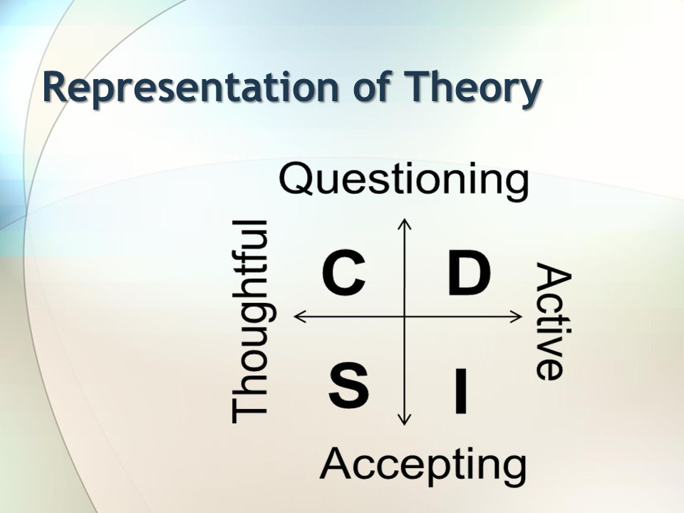 Representation of Theory