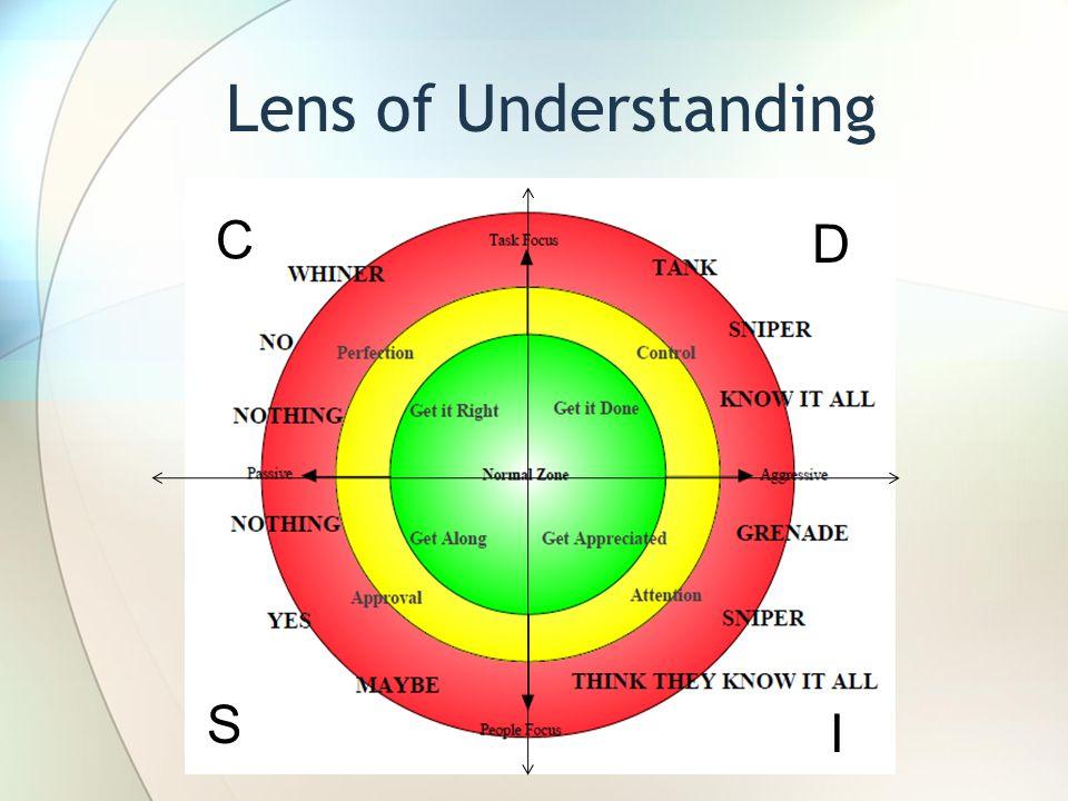 Lens of Understanding C D S I