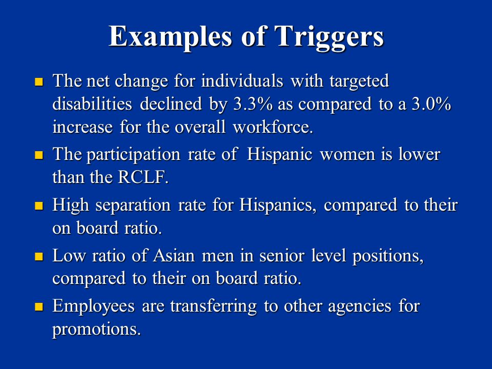 Examples of Triggers