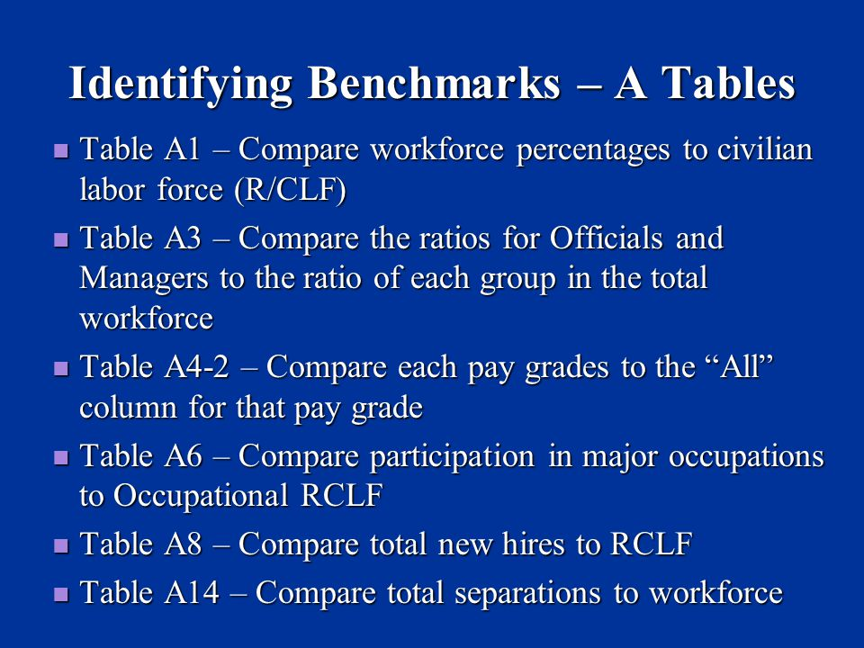 Identifying Benchmarks – A Tables