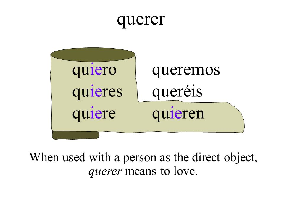 When used with a person as the direct object, querer means to love.