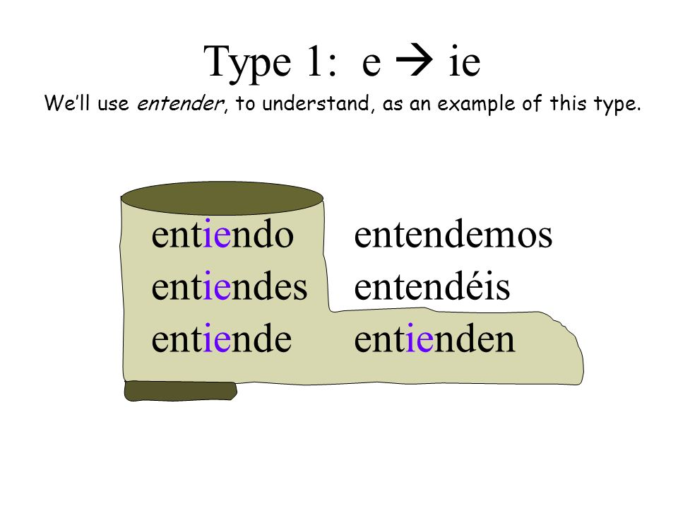 We'll use entender, to understand, as an example of this type.