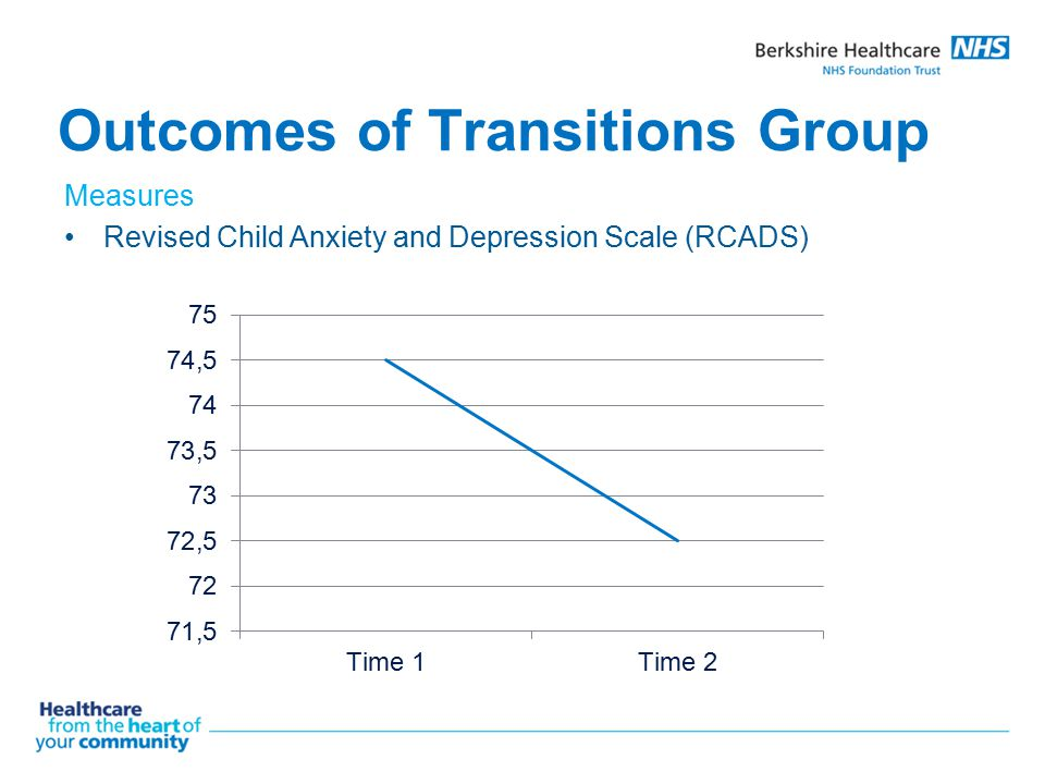 Outcomes of Transitions Group