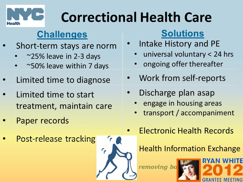 Correctional Health Care
