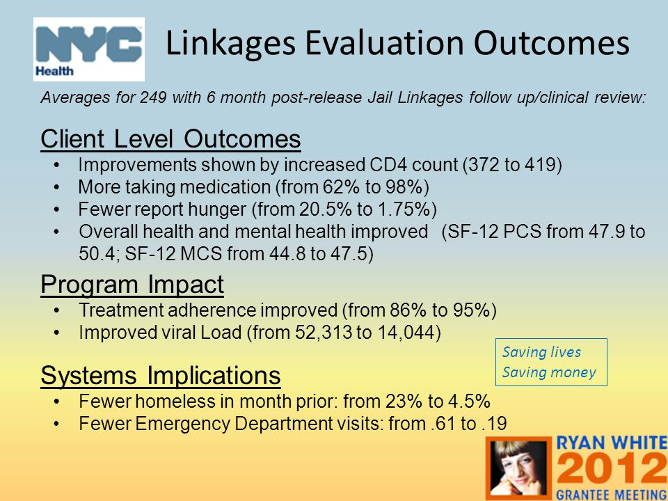 Linkages Evaluation Outcomes