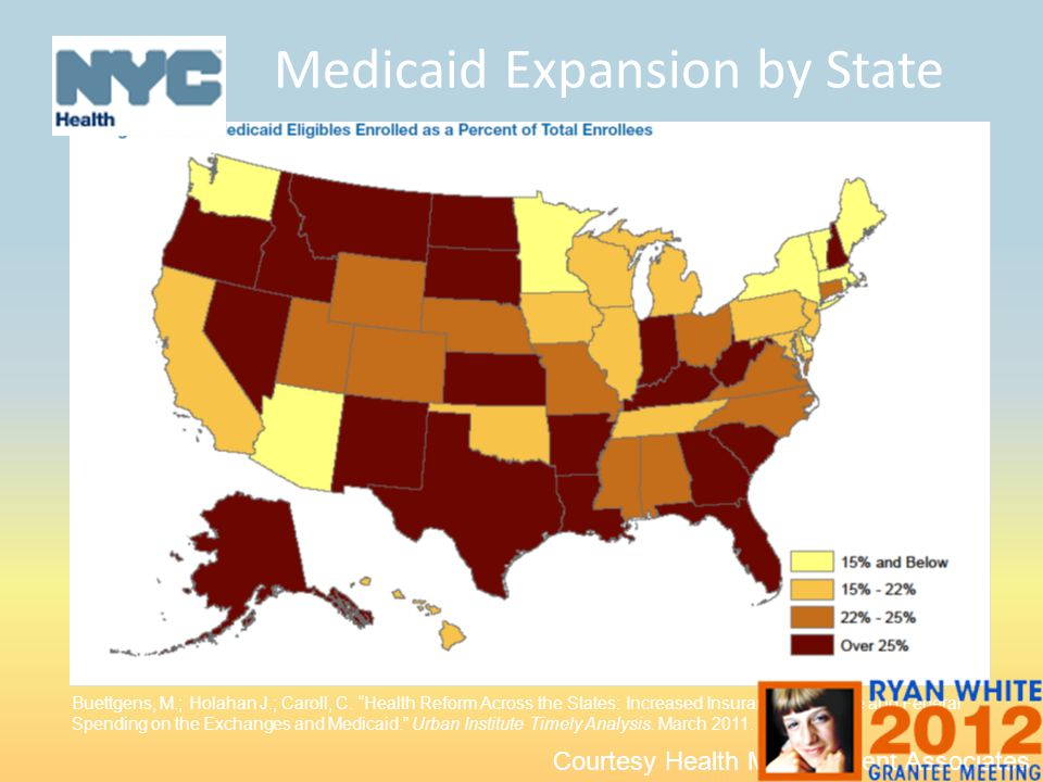 Medicaid Expansion by State