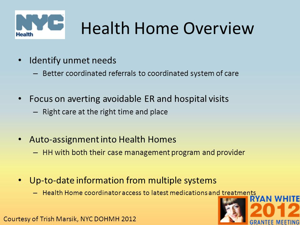 Health Home Overview Identify unmet needs
