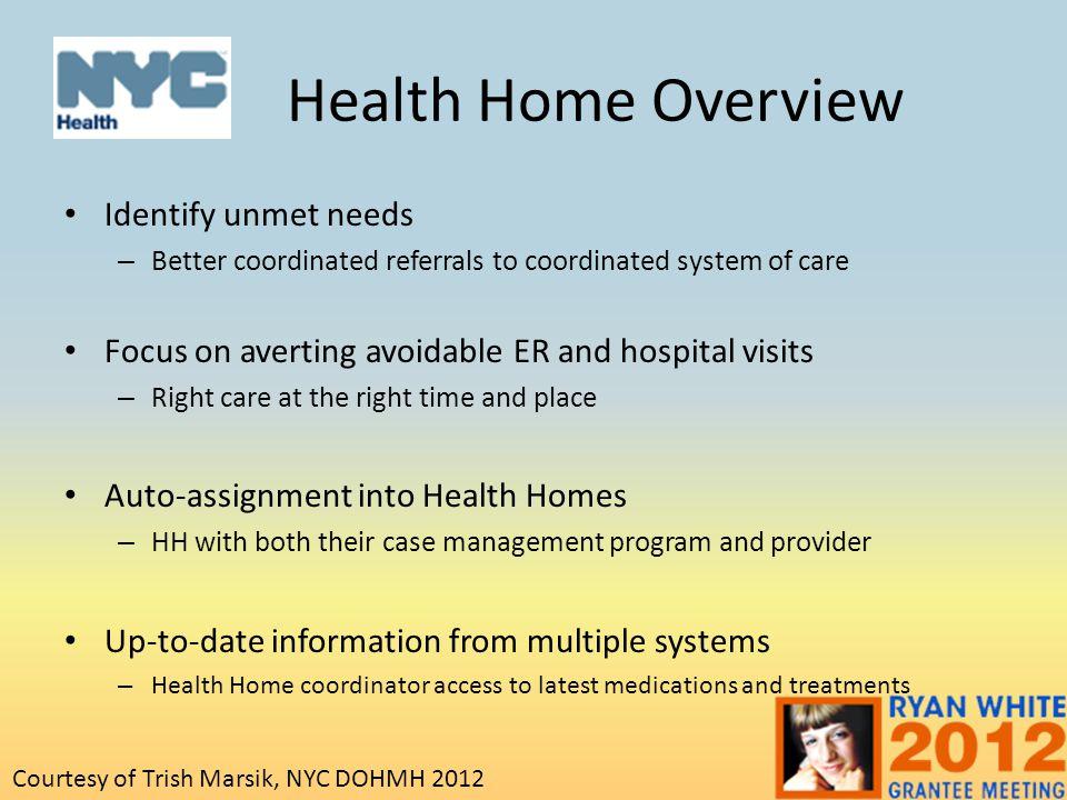 Health Home Overview Identify unmet needs