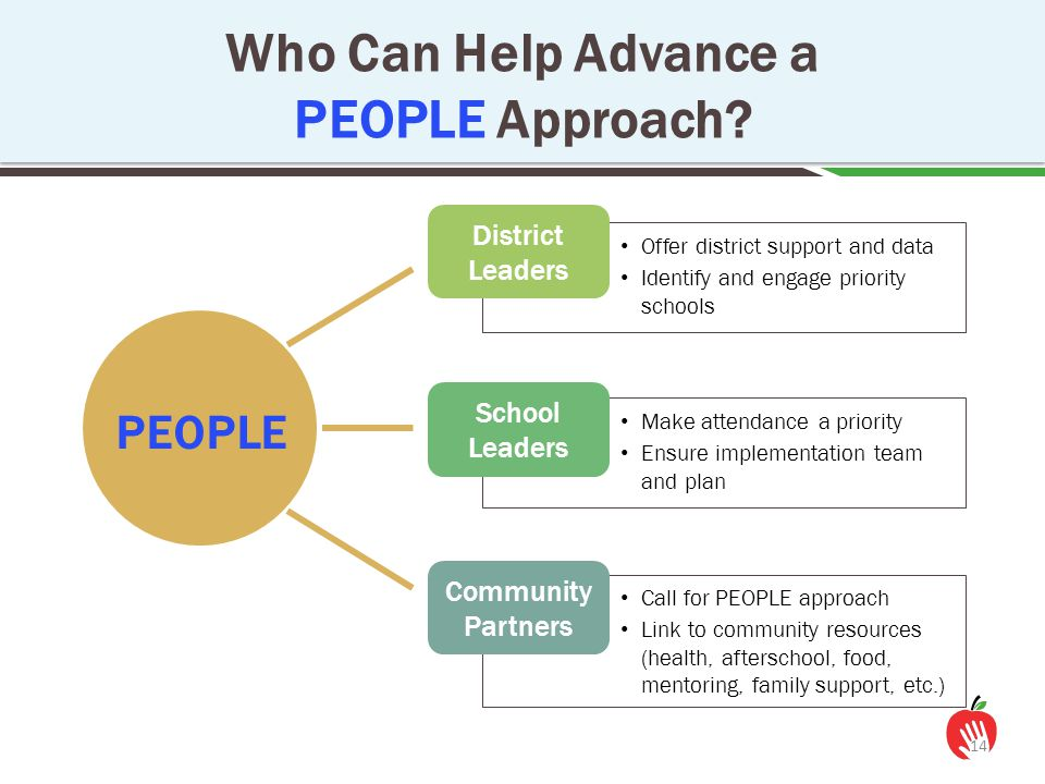 Who Can Help Advance a PEOPLE Approach