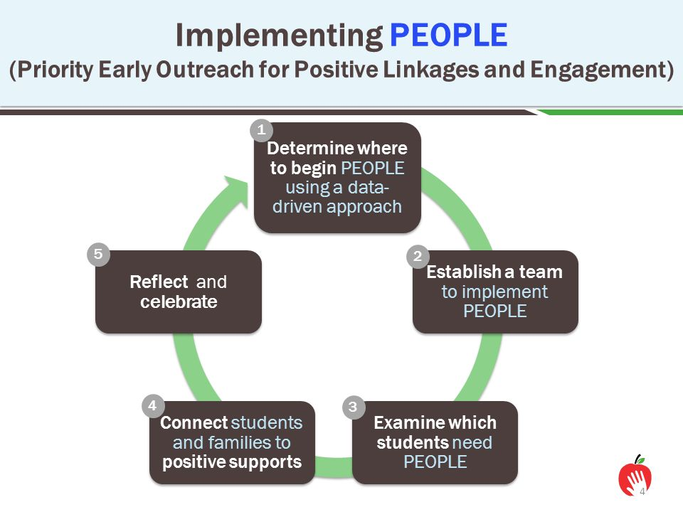 (Priority Early Outreach for Positive Linkages and Engagement)