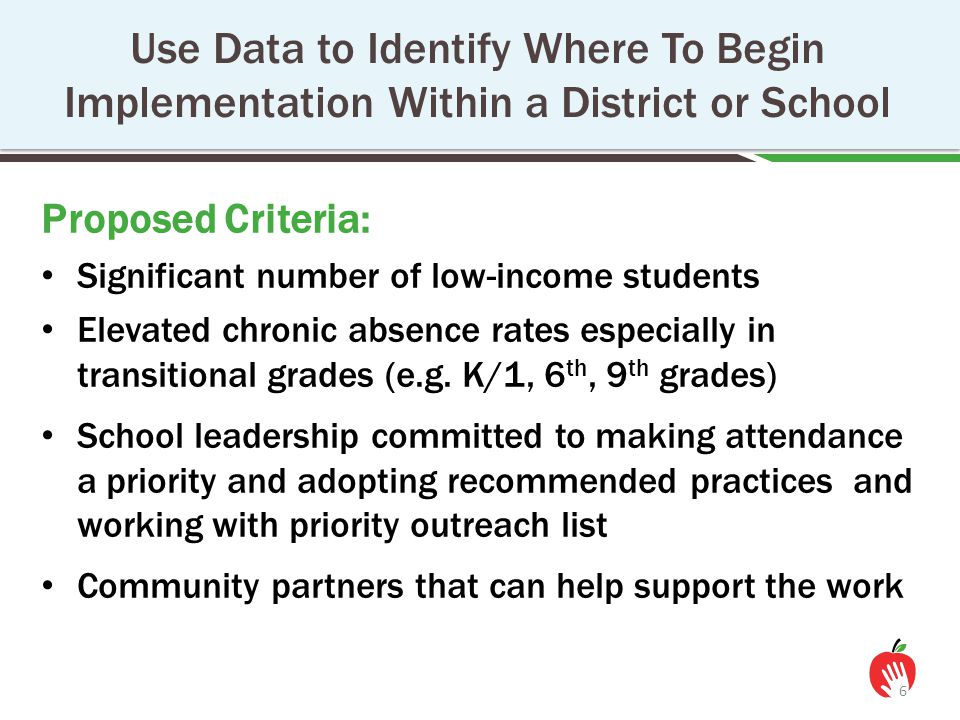 Use Data to Identify Where To Begin Implementation Within a District or School