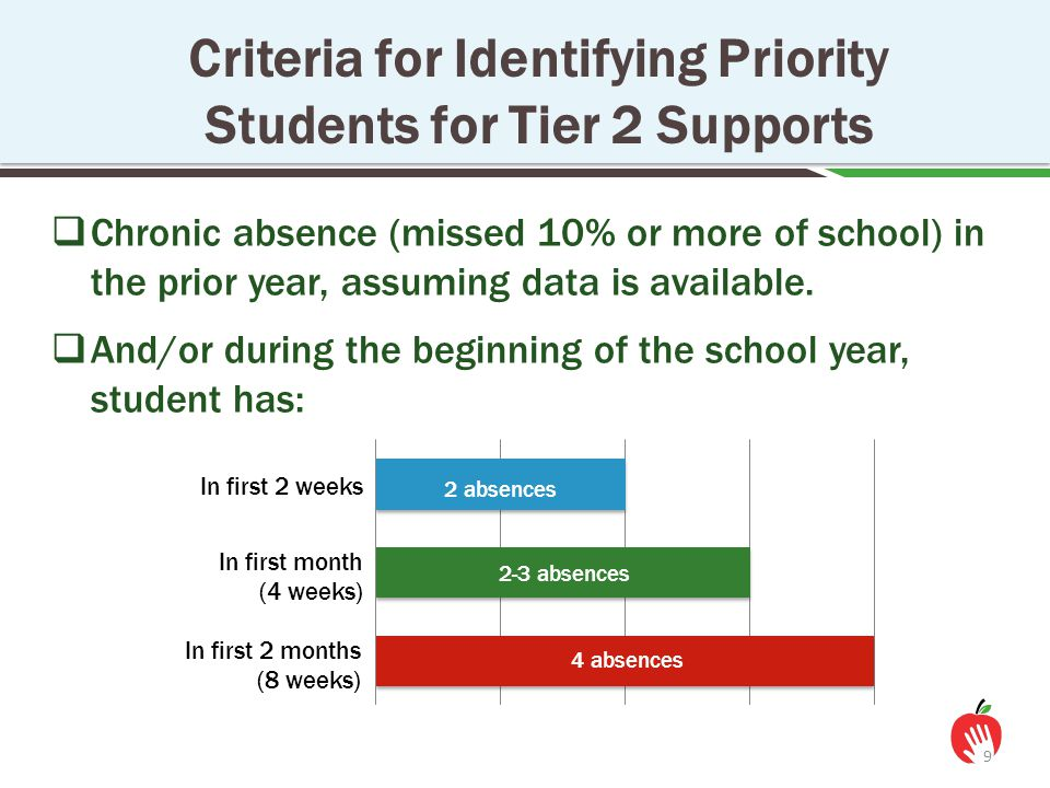 Criteria for Identifying Priority Students for Tier 2 Supports