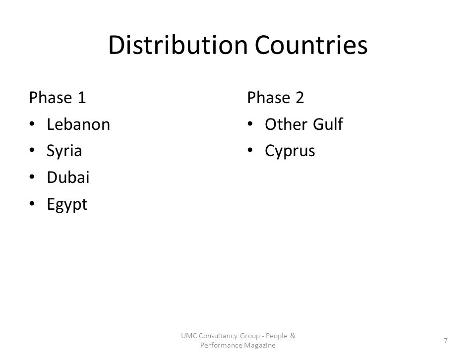 Distribution Countries