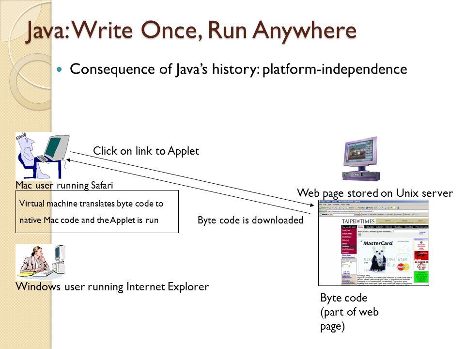 Java: Write Once, Run Anywhere