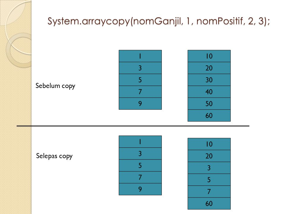 System.arraycopy(nomGanjil, 1, nomPositif, 2, 3);