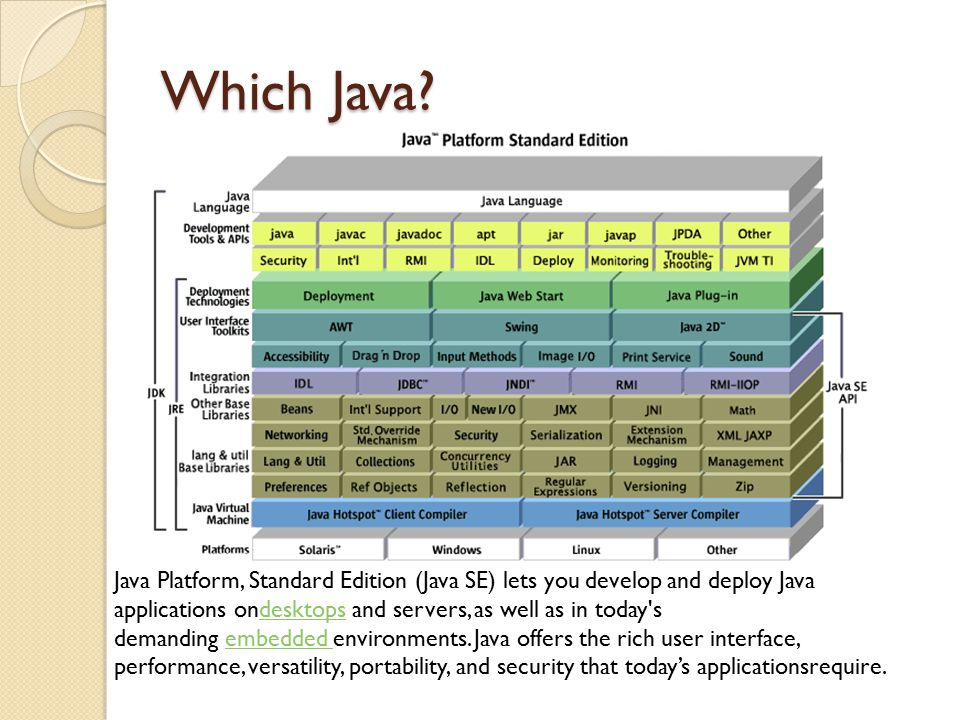 Which Java