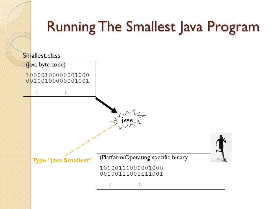 Running The Smallest Java Program