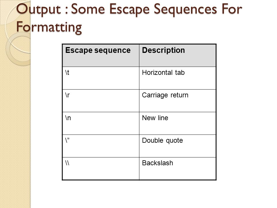 Output : Some Escape Sequences For Formatting