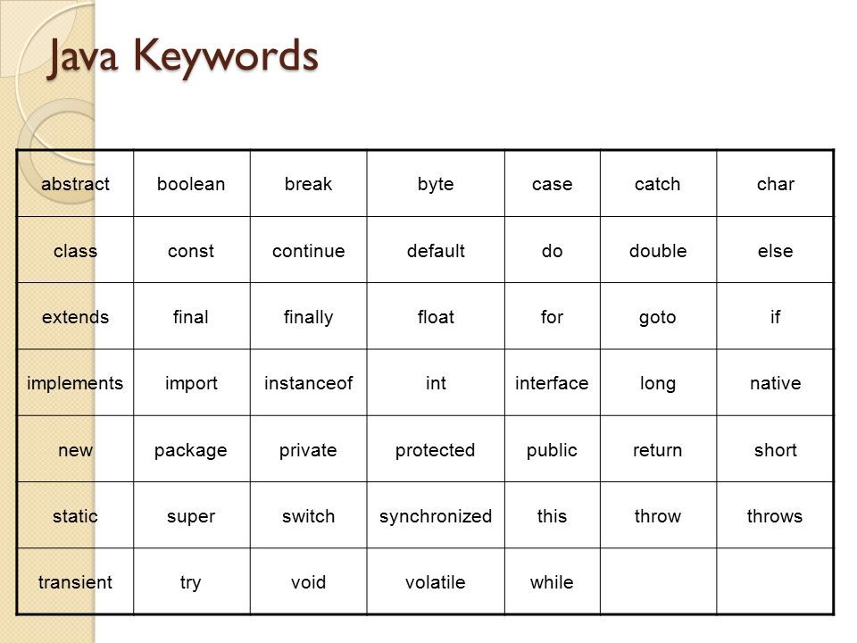 Java Keywords abstract boolean break byte case catch char class const