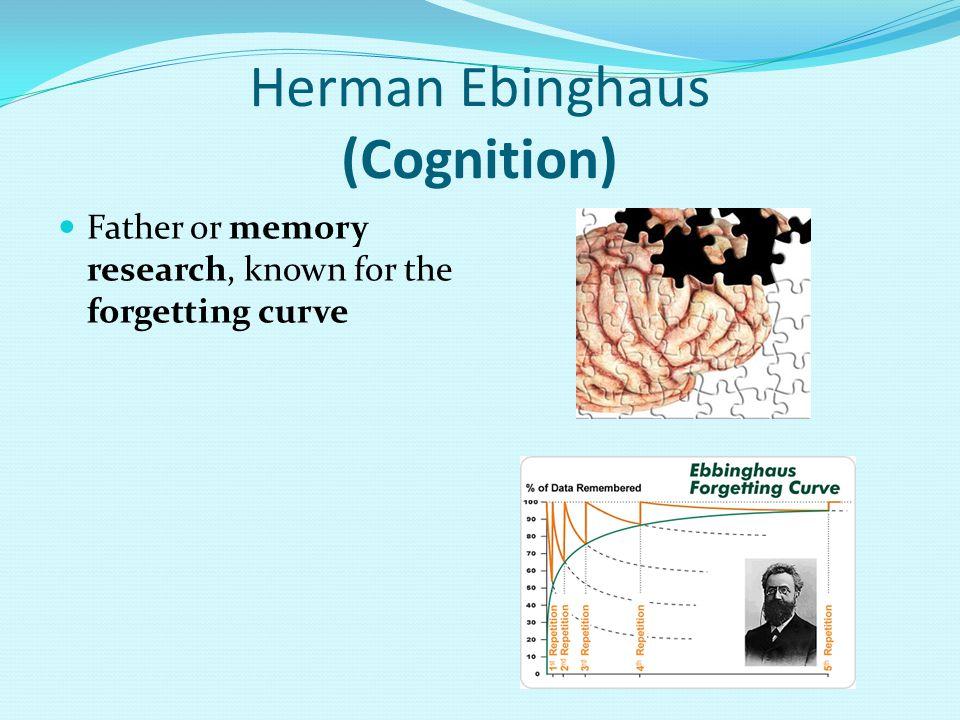 Herman Ebinghaus (Cognition)