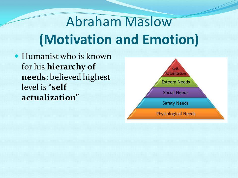 Abraham Maslow (Motivation and Emotion)