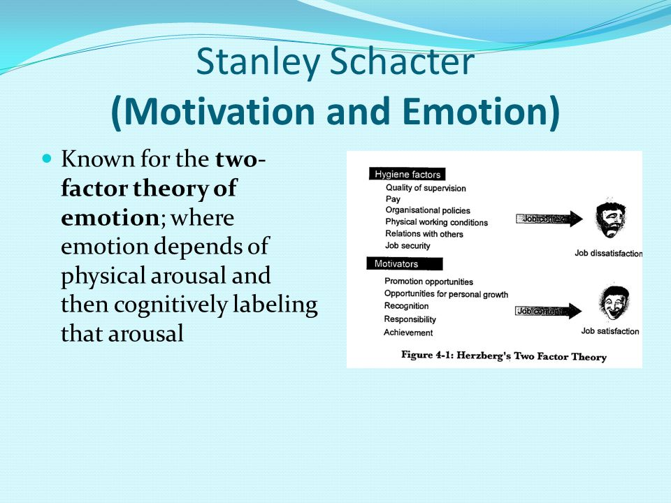 Stanley Schacter (Motivation and Emotion)