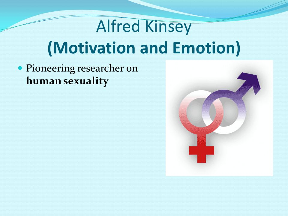 Alfred Kinsey (Motivation and Emotion)