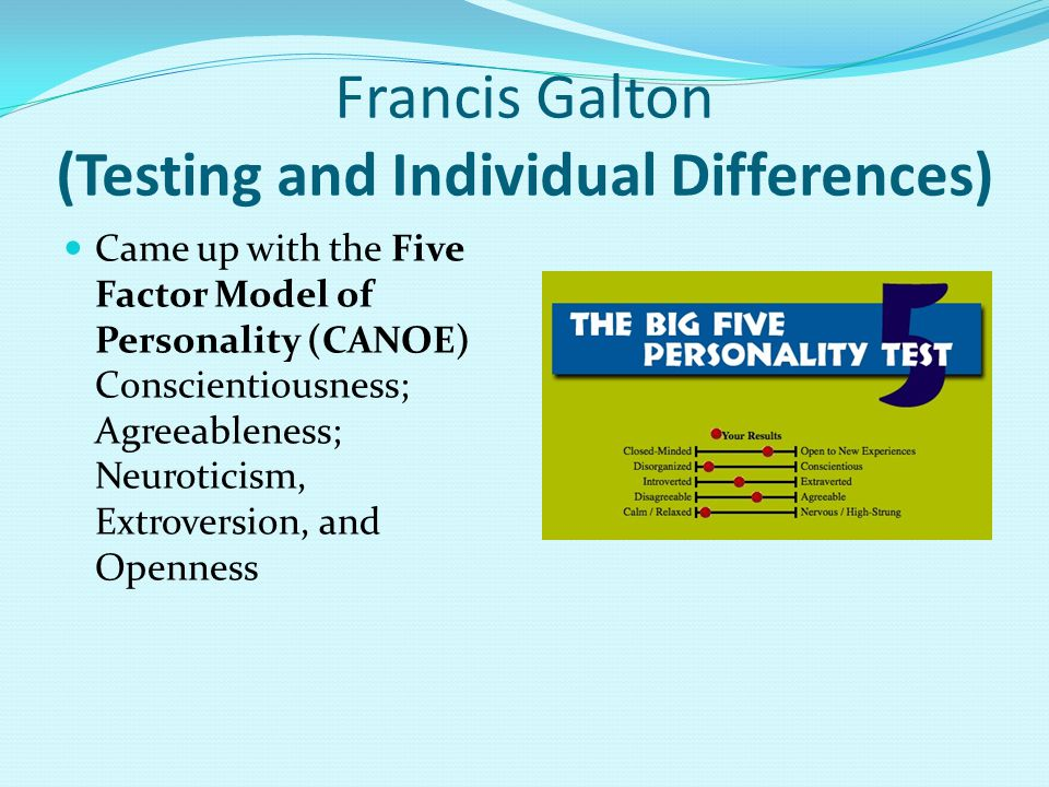 Francis Galton (Testing and Individual Differences)