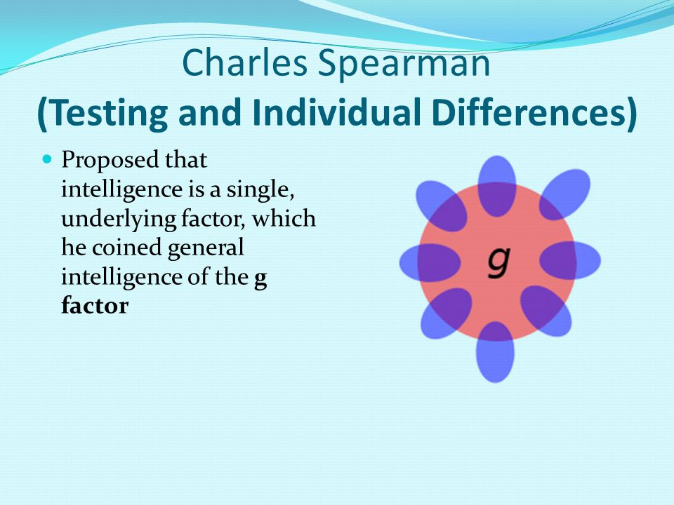 Charles Spearman (Testing and Individual Differences)