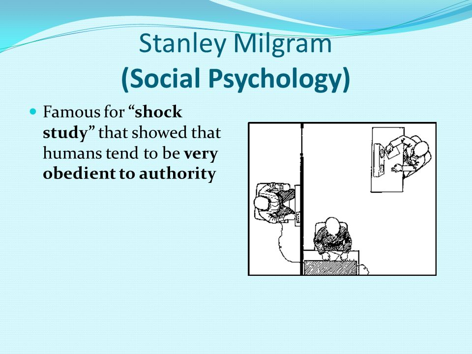 Milgram's Study of Obedience to Authority