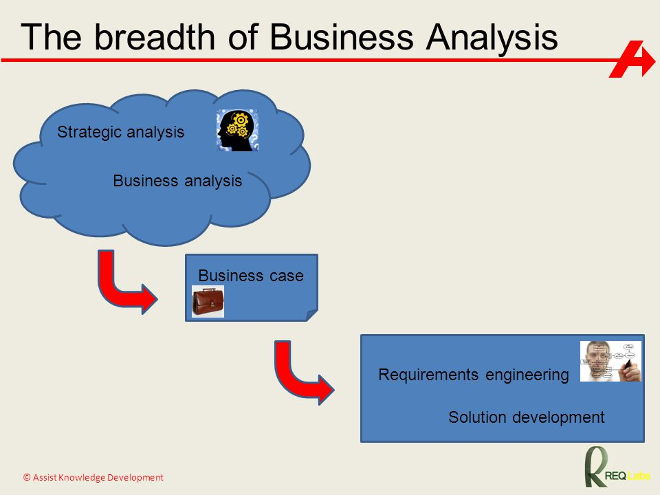 The breadth of Business Analysis