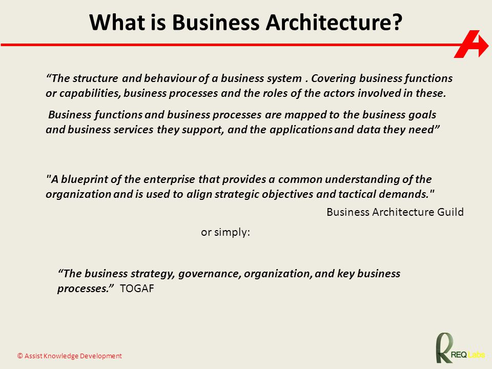 What is Business Architecture