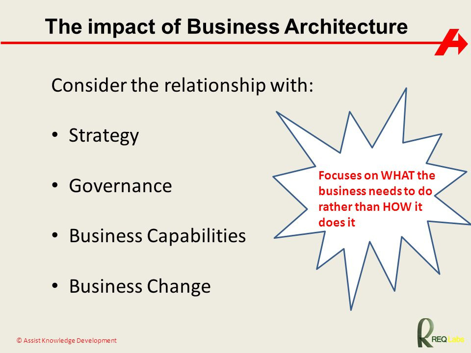 The impact of Business Architecture