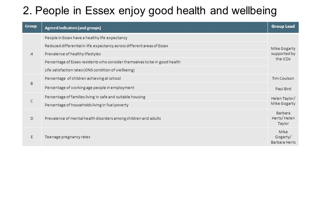 2. People in Essex enjoy good health and wellbeing