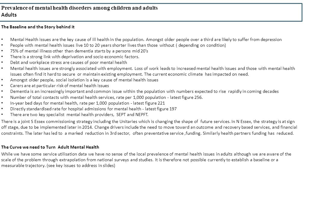 Prevalence of mental health disorders among children and adults Adults