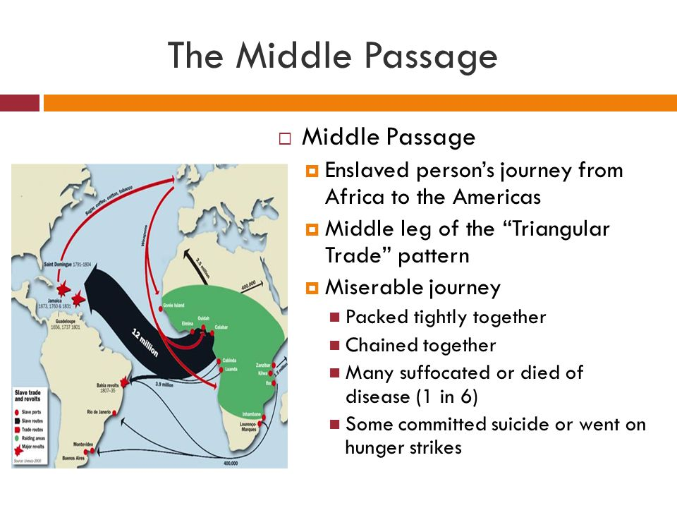 The Middle Passage Middle Passage