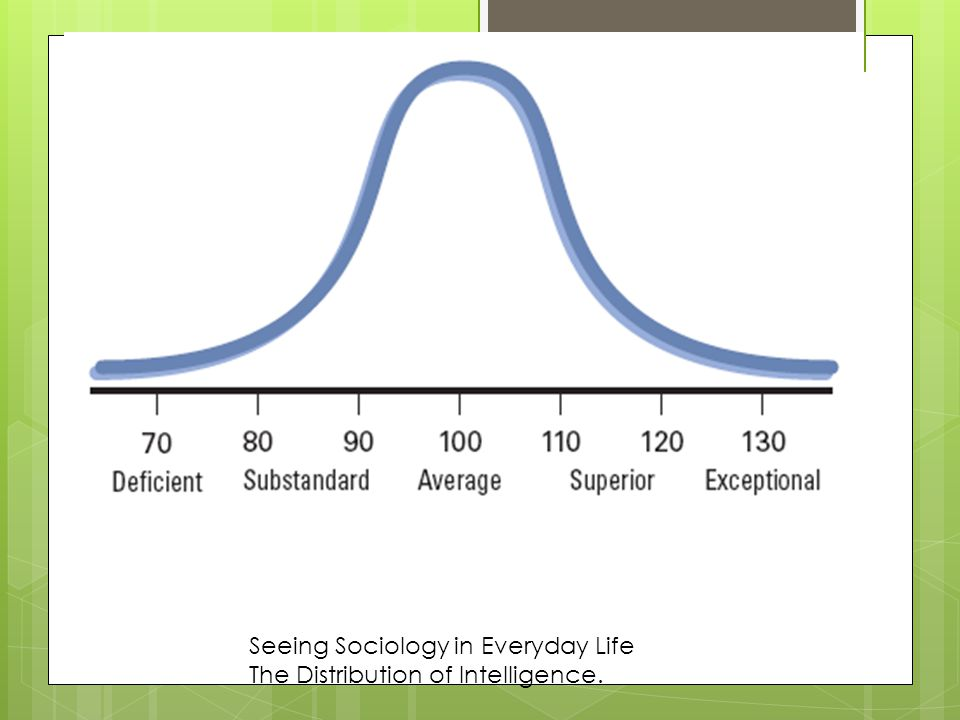 Seeing Sociology in Everyday Life The Distribution of Intelligence.