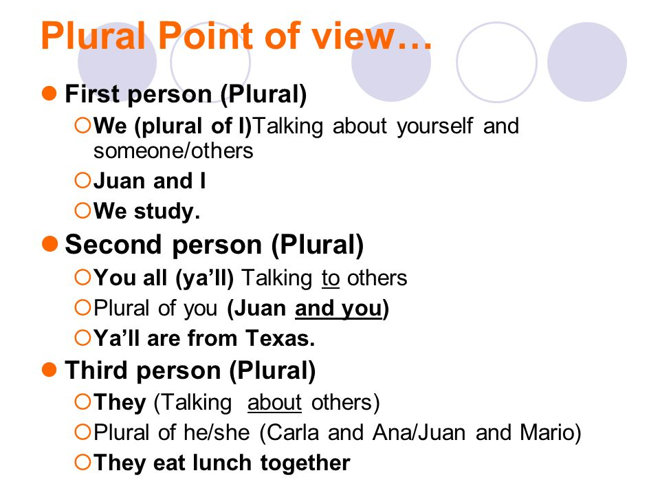 Plural Point of view… Second person (Plural) First person (Plural)