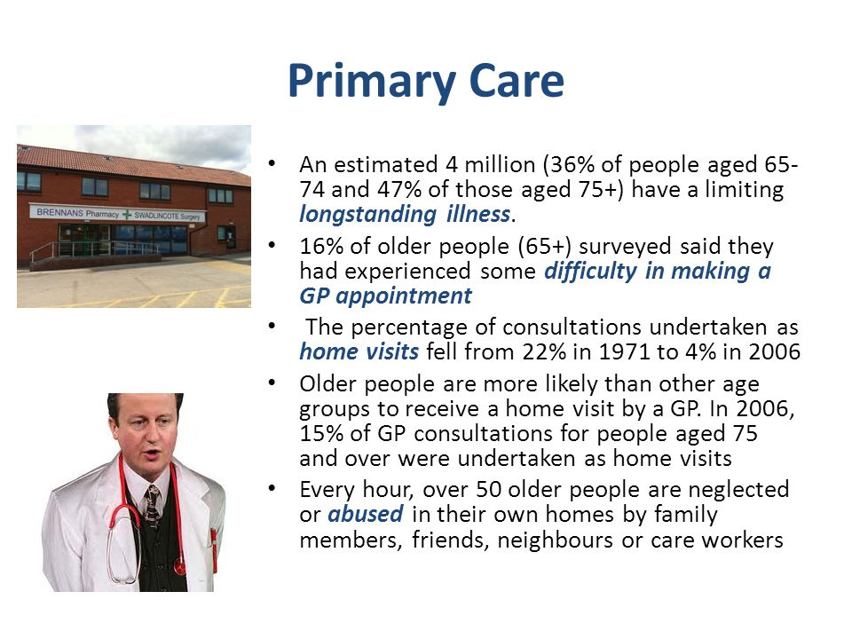 Primary Care An estimated 4 million (36% of people aged 65-74 and 47% of those aged 75+) have a limiting longstanding illness.