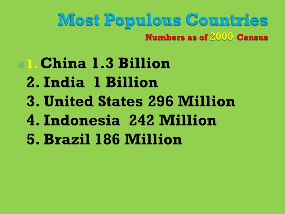 Most Populous Countries Numbers as of 2000 Census
