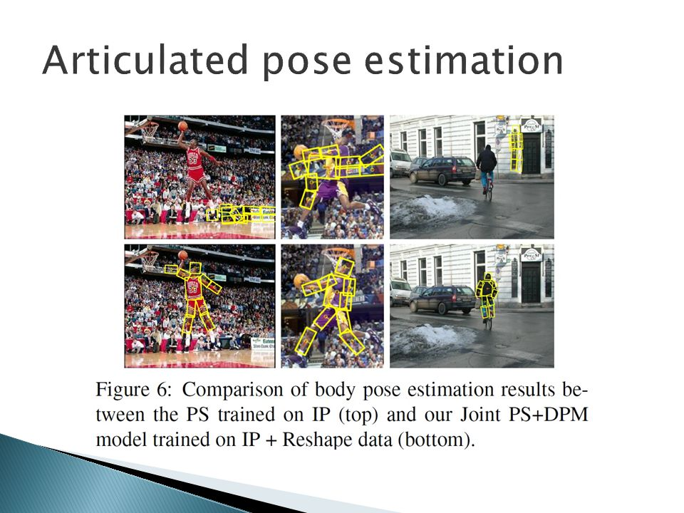 Articulated pose estimation