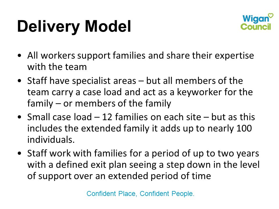 Delivery Model All workers support families and share their expertise with the team.