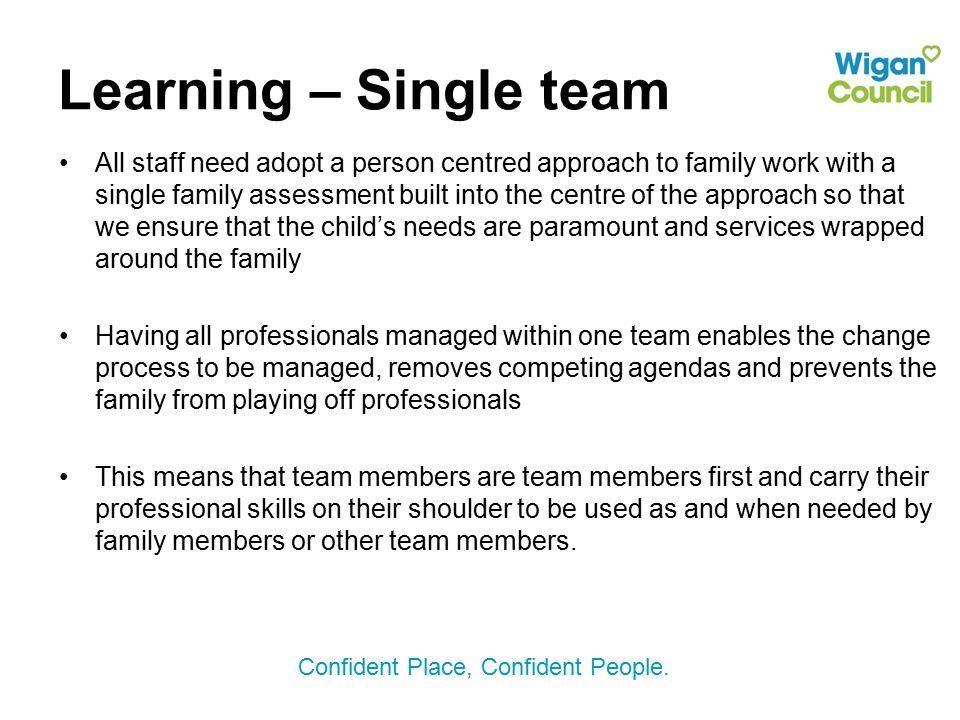 Learning – Single team