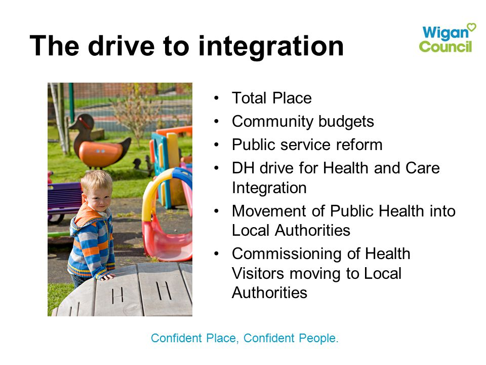 The drive to integration