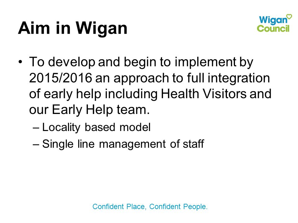 Aim in Wigan