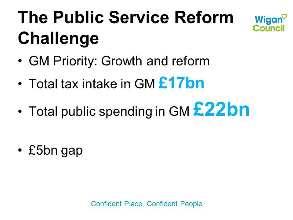 The Public Service Reform Challenge