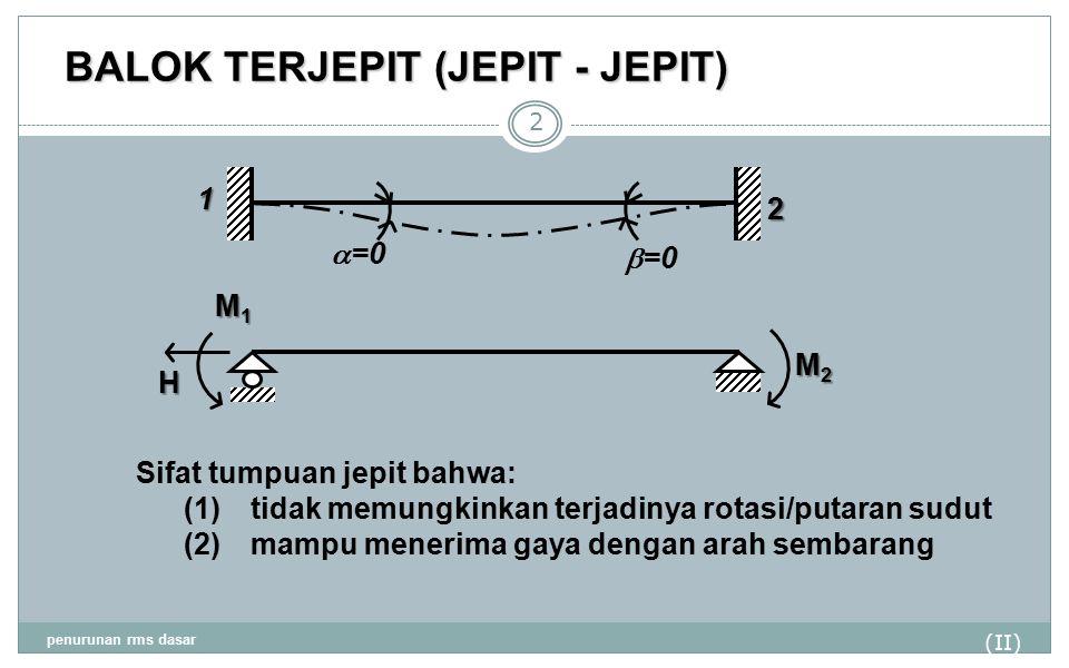 BALOK TERJEPIT (JEPIT - JEPIT)